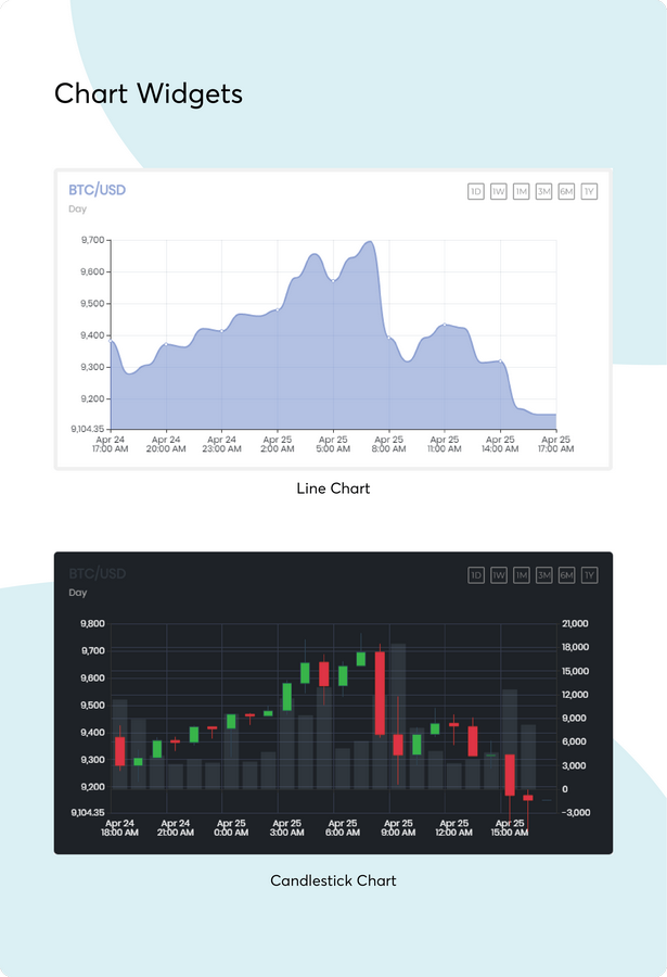 cryptocurrency chart widget