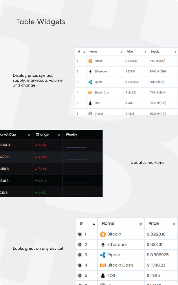 Massive Cryptocurrency Widgets - PHP/HTML Edition - 5